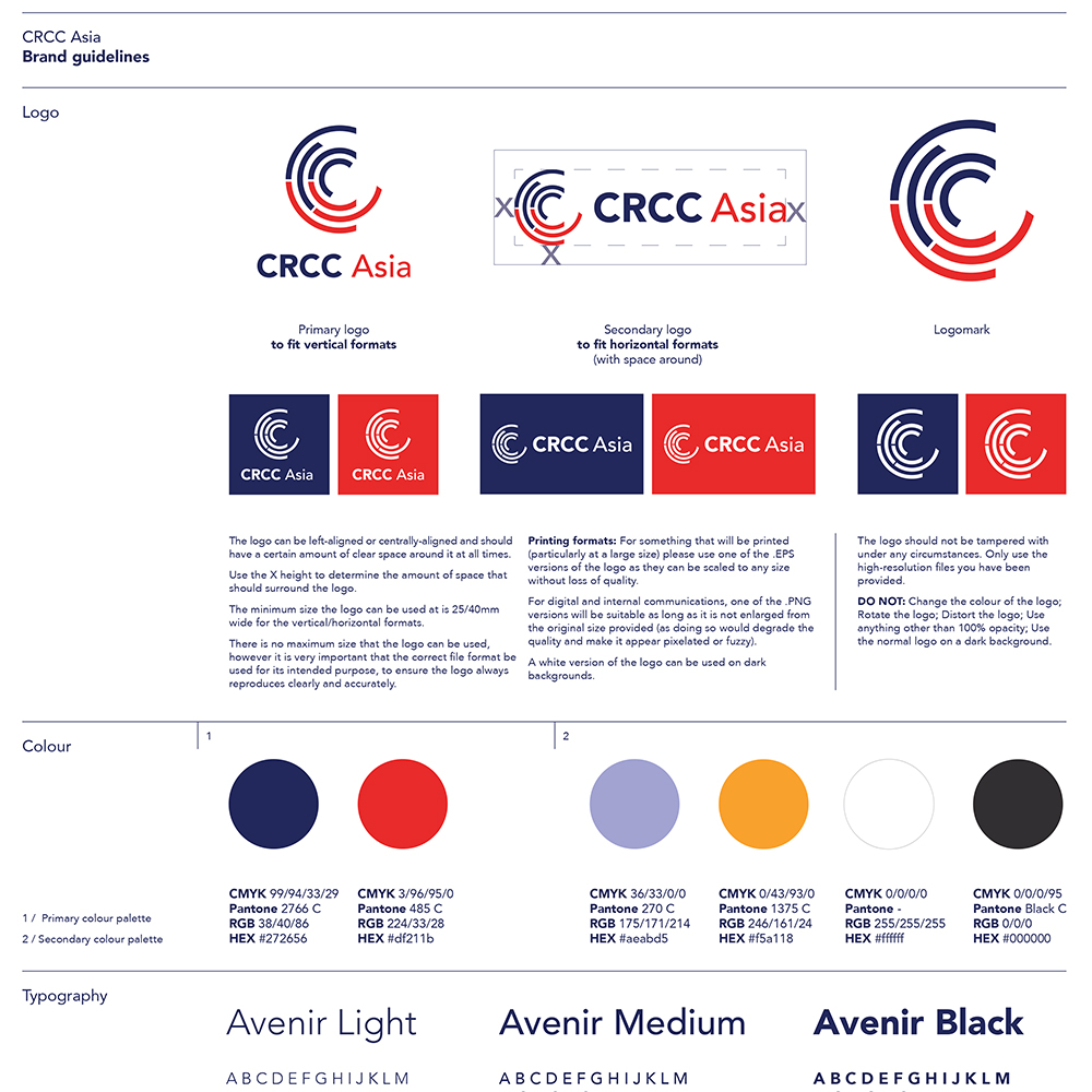 Brand identity and guidelines
